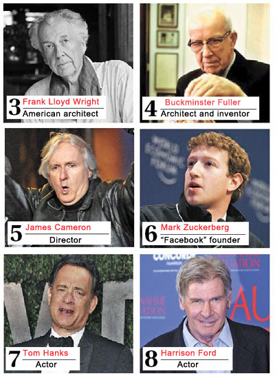 dipl21 10 Richest People Who Didnt Finish College