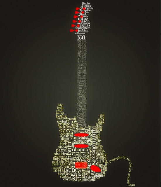 Guitar_Typography_by_kodereaper.png