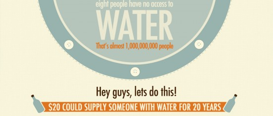 Walken on Water campaign