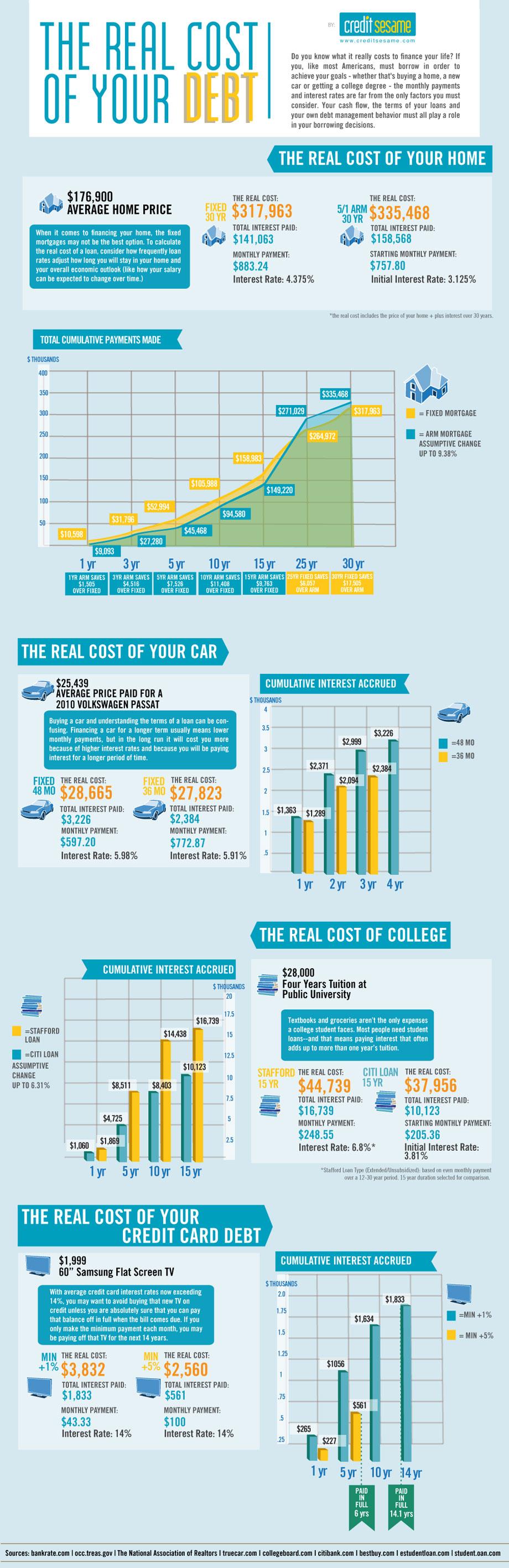 cs-cost-of-debt1